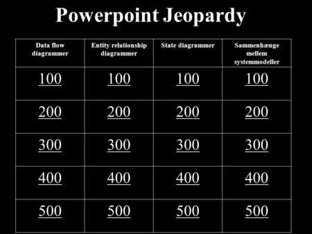 Powerpoint Jeopardy Data flow diagrammer Entity relationship diagrammer State diagrammerSammenhænge mellem systemmodeller 100 200 300 400 500.