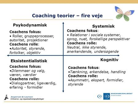Coaching teorier – fire veje
