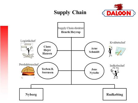 Supply Chain Nyborg Rudkøbing Supply Chain direktør Henrik Høyrup