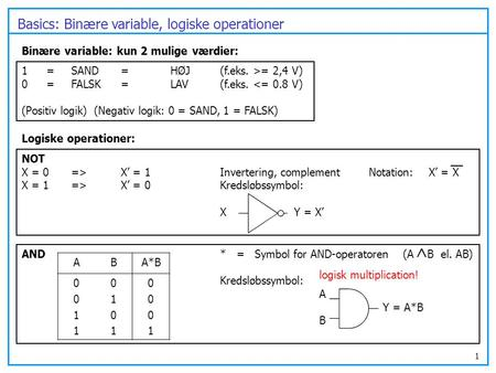 Basics: Binære variable, logiske operationer