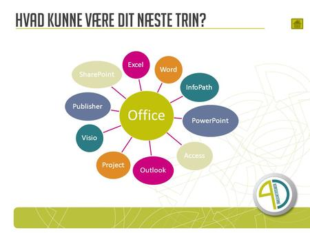 Office ExcelWord InfoPath PowerPoint Access Outlook ProjectVisio Publisher SharePoint Hvad kunne være dit næste trin?