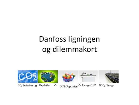 Danfoss ligningen og dilemmakort CO 2 Emissions = GNP/Population Population  Energy/GNP CO 2 /Energy  