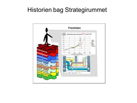 Historien bag Strategirummet