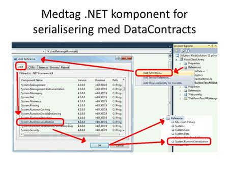 Medtag.NET komponent for serialisering med DataContracts.