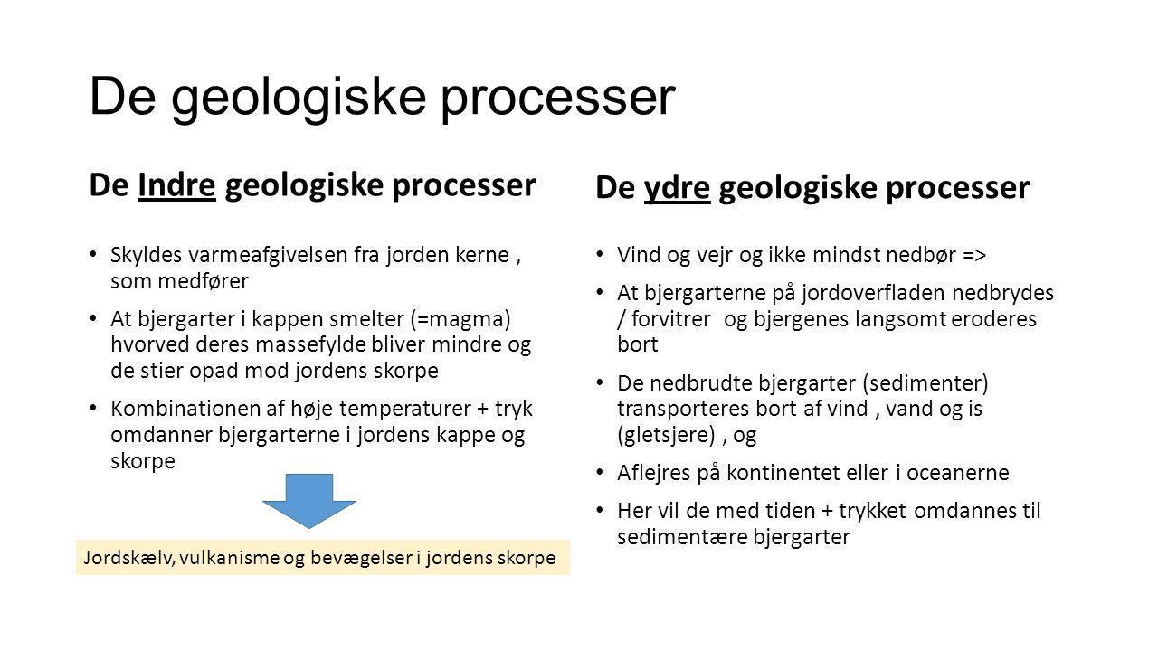 De geologiske processer