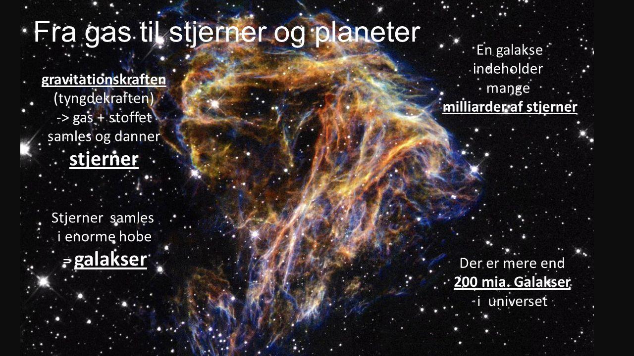 Fra gas til stjerner og planeter