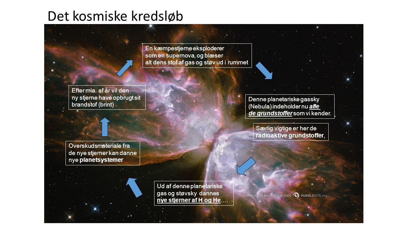 Det kosmiske kredsløb En kæmpestjerne eksploderer som en supernova, og blæser alt dens stof af gas og støv ud i rummet.