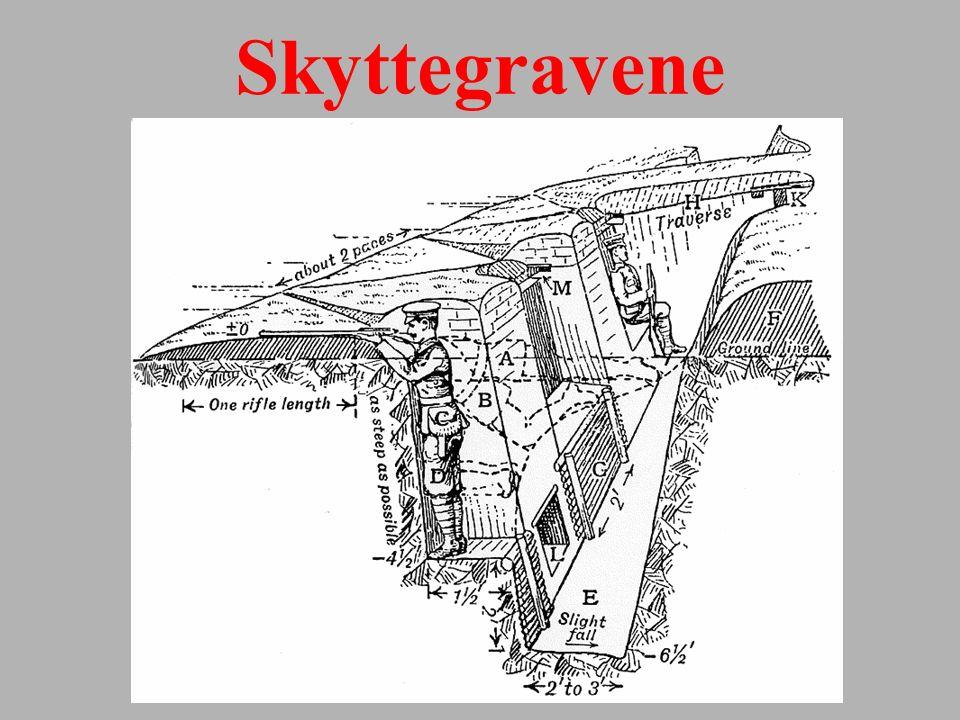 Skyttegravene