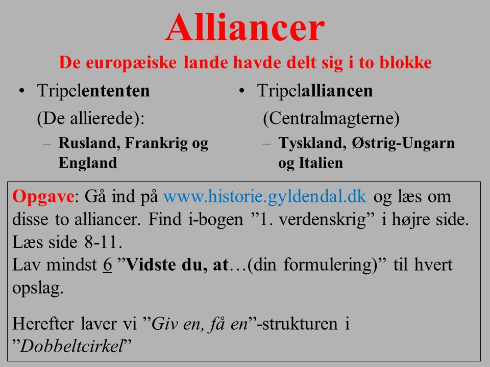Alliancer De europæiske lande havde delt sig i to blokke