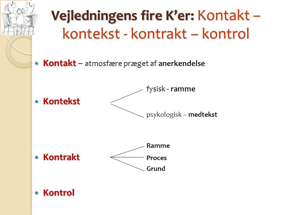 Vejledningens fire K'er: Kontakt – kontekst - kontrakt – kontrol