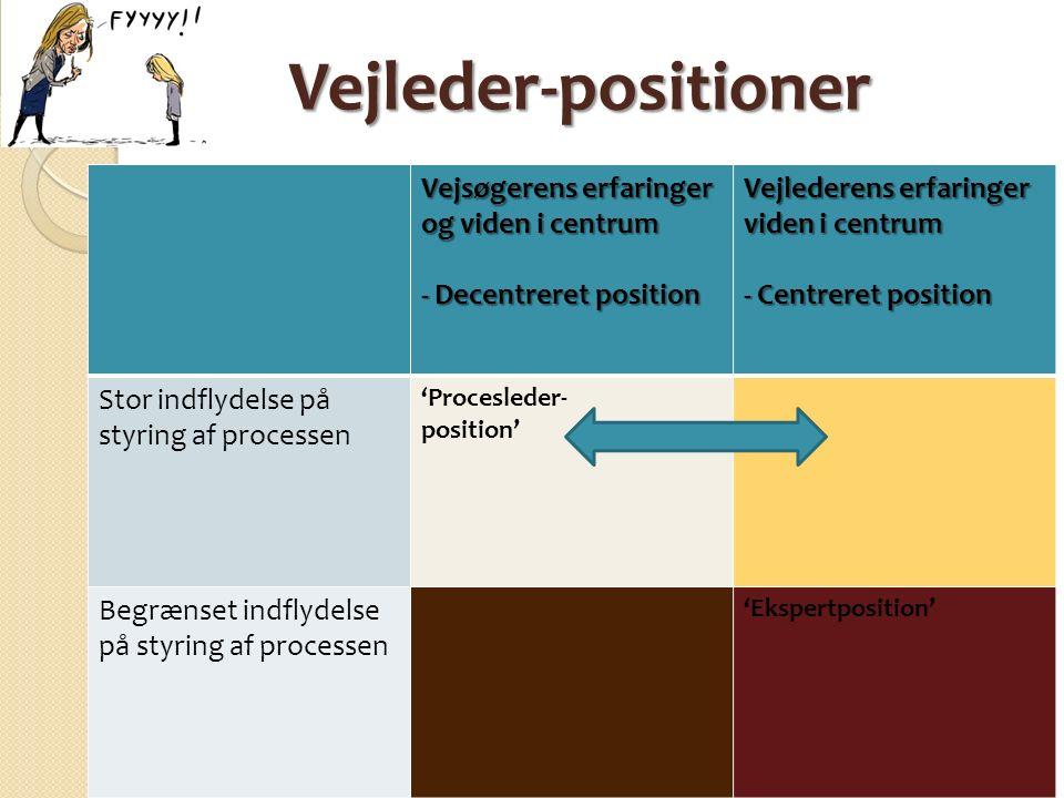 Vejleder-positioner Vejsøgerens erfaringer og viden i centrum