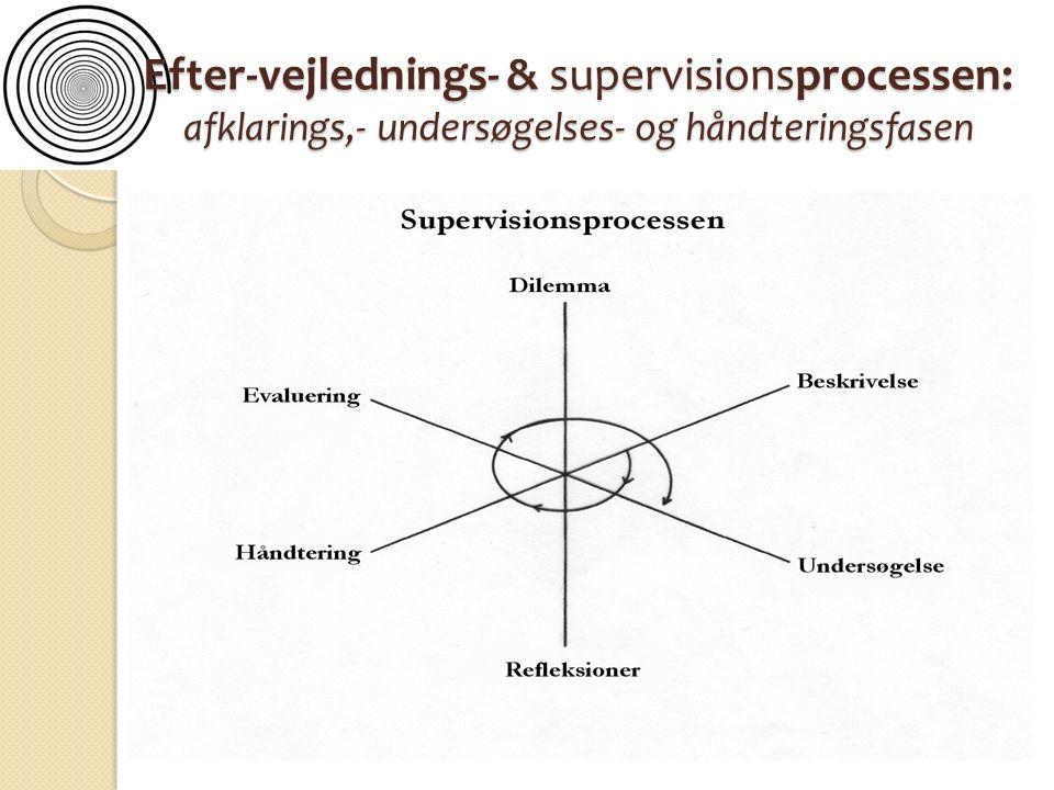 Efter-vejlednings- & supervisionsprocessen: afklarings,- undersøgelses- og håndteringsfasen