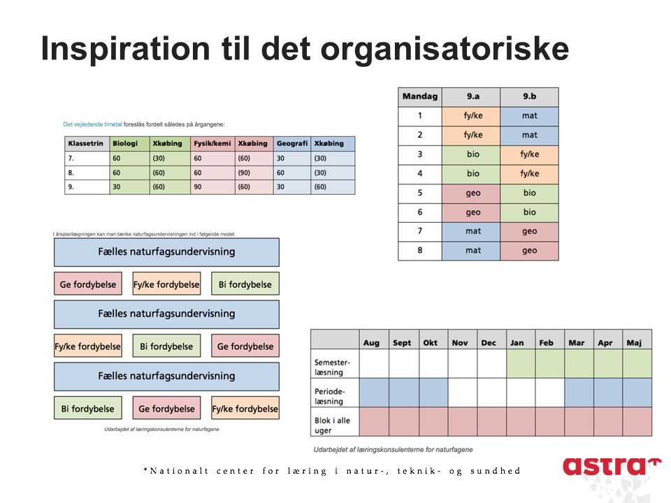 Inspiration til det organisatoriske