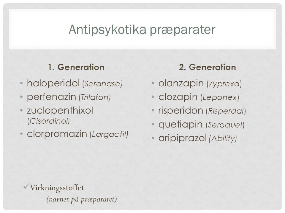 Antipsykotika præparater