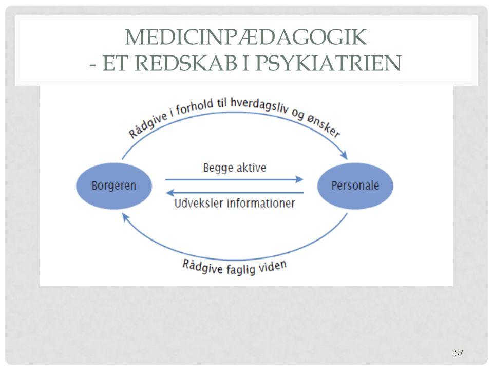 Medicinpædagogik - et redskab i psykiatrien
