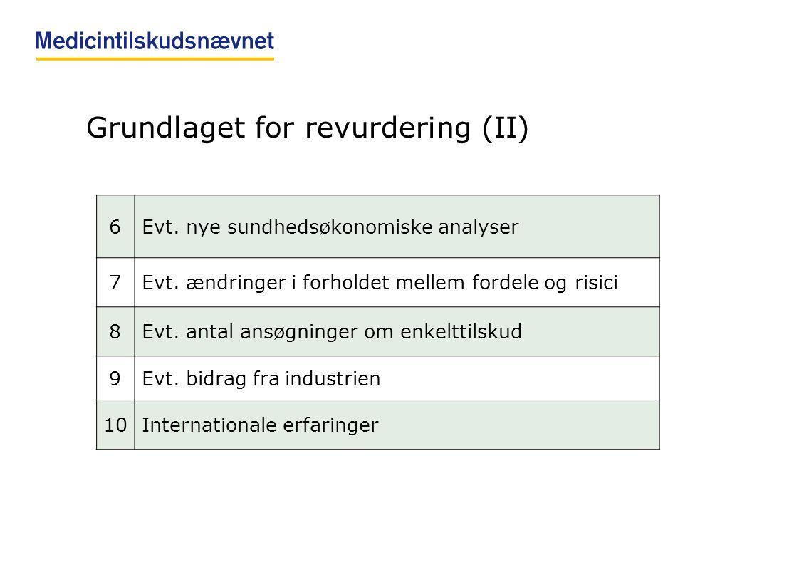 Grundlaget for revurdering (II)