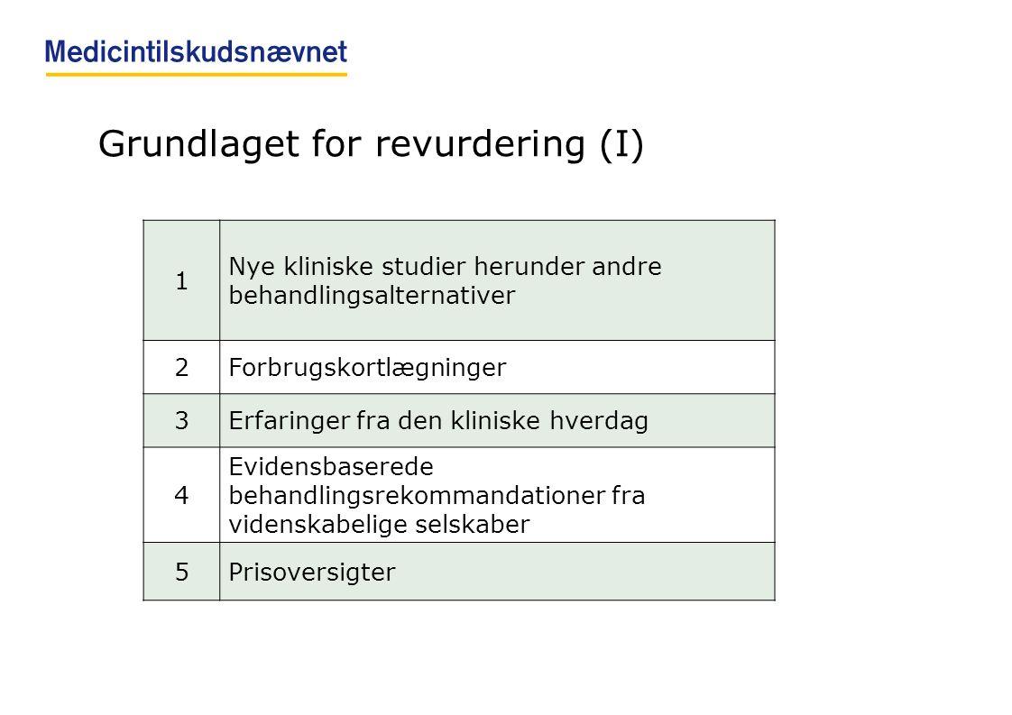 Grundlaget for revurdering (I)