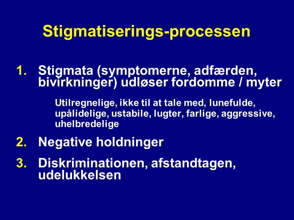 Stigmatiserings-processen