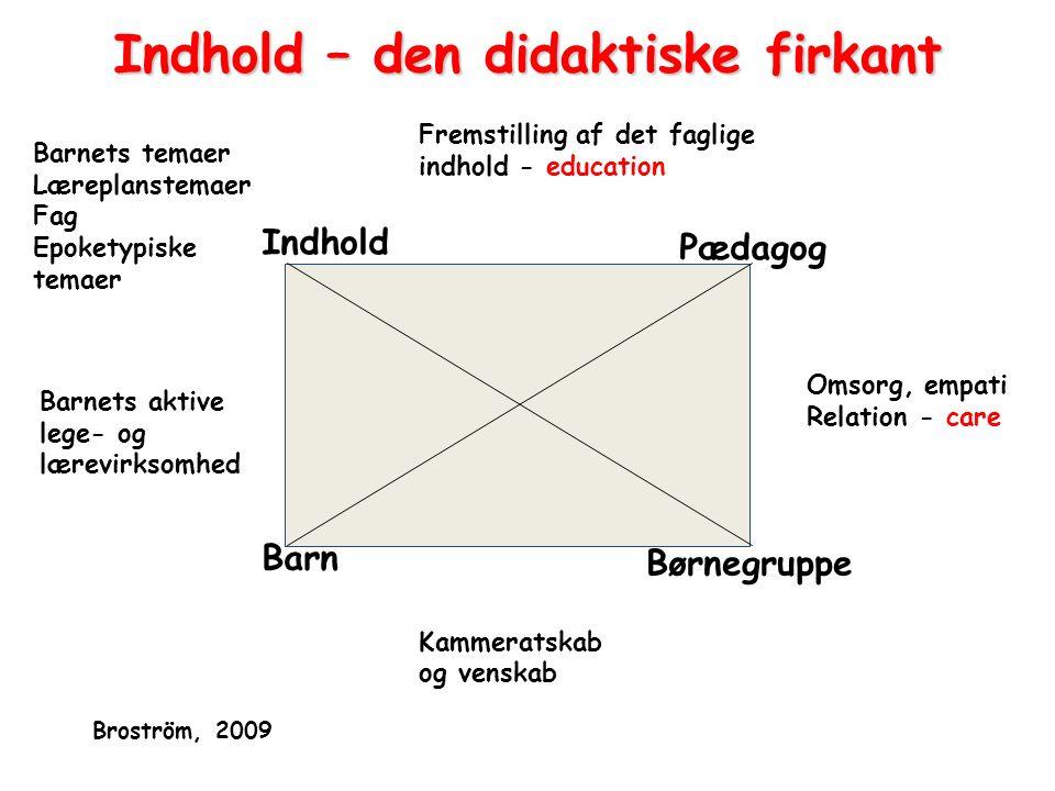 Indhold – den didaktiske firkant