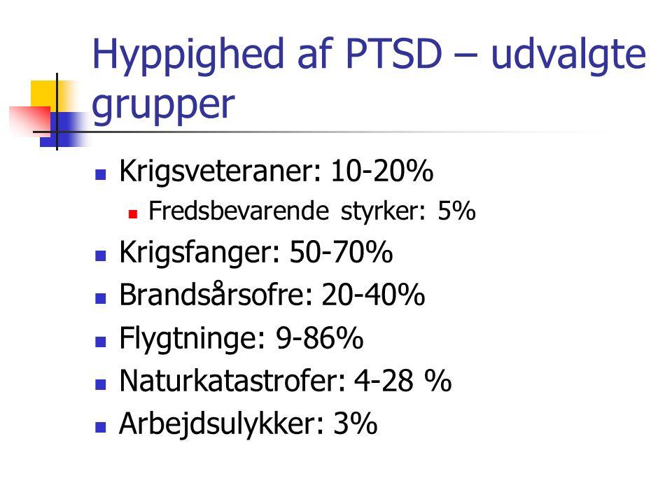 Hyppighed af PTSD – udvalgte grupper