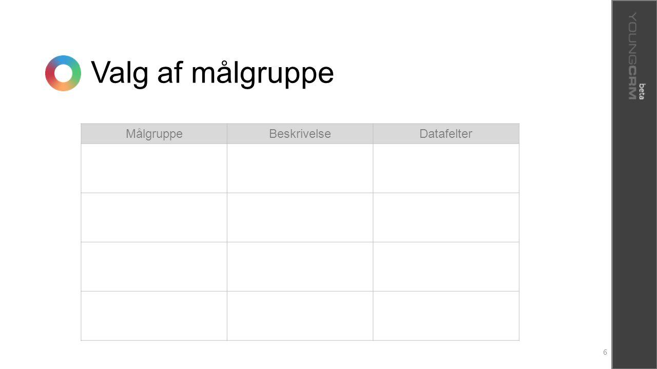 Valg af målgruppe Målgruppe Beskrivelse Datafelter 6
