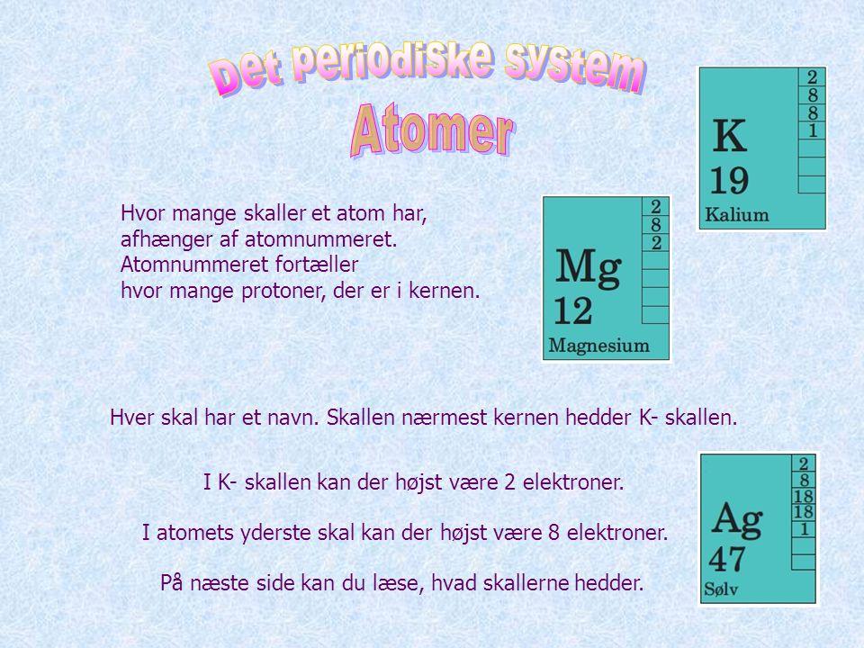 Det periodiske system Atomer Hvor mange skaller et atom har,