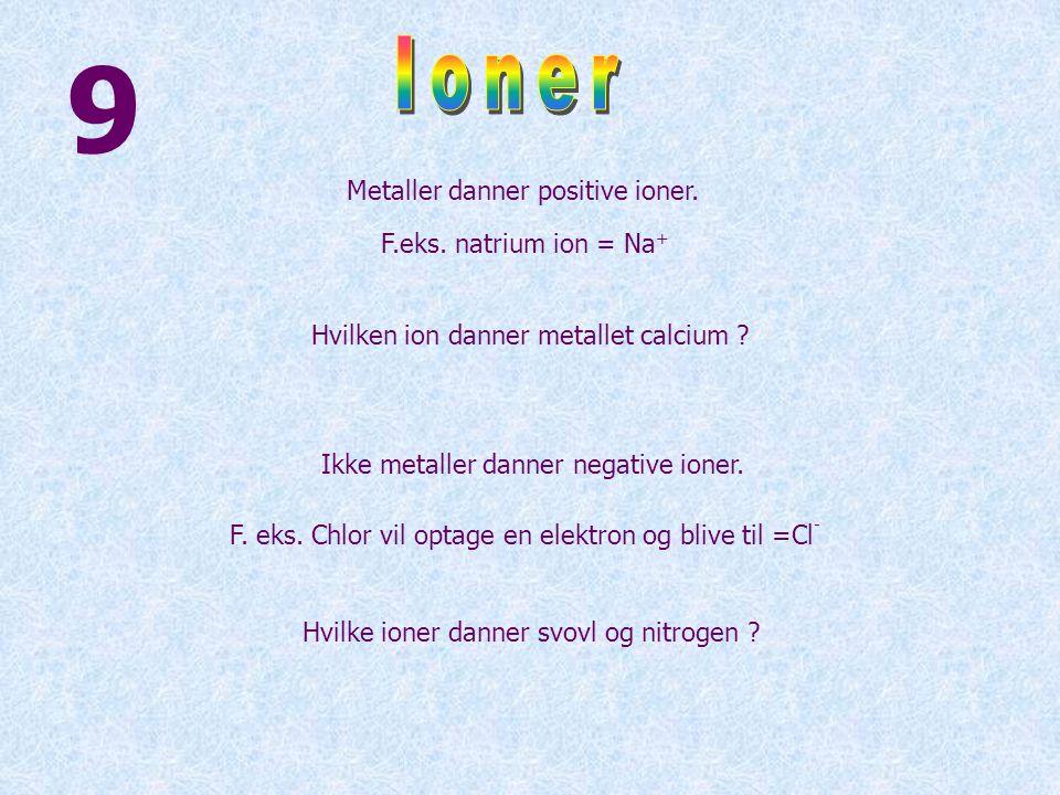 9 Ioner Metaller danner positive ioner. F.eks. natrium ion = Na+
