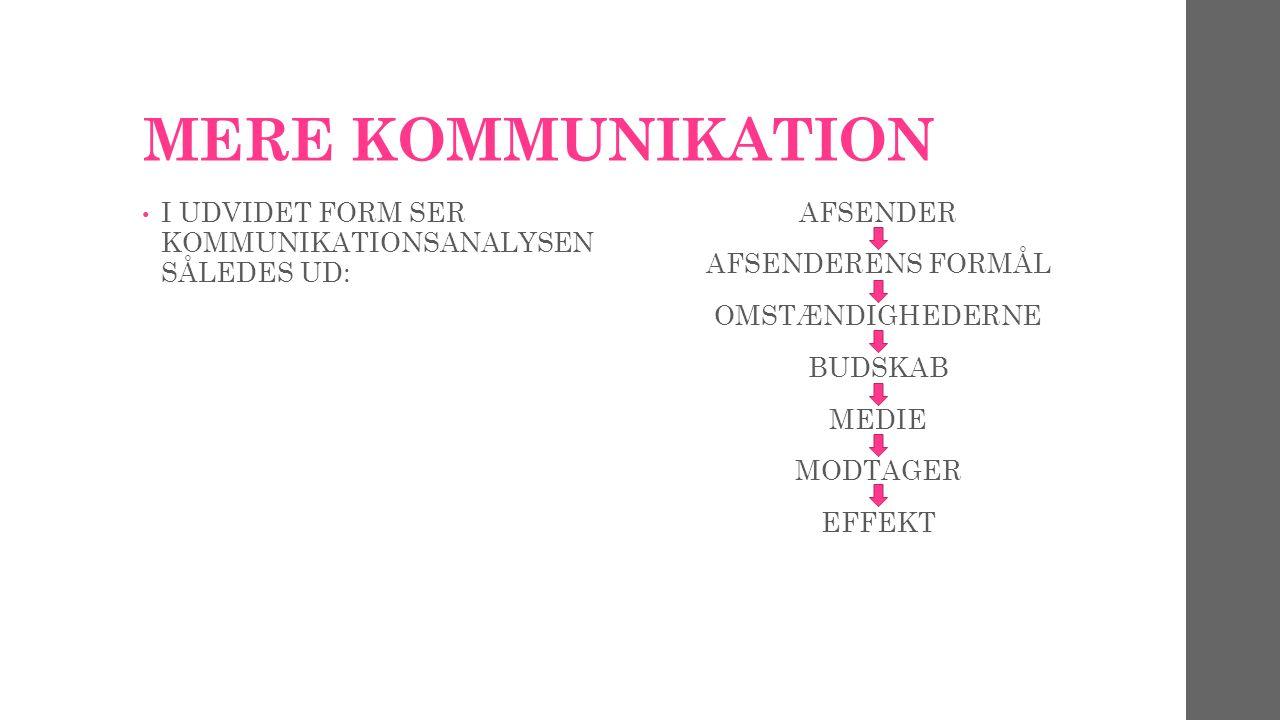 MERE KOMMUNIKATION I UDVIDET FORM SER KOMMUNIKATIONSANALYSEN SÅLEDES UD: