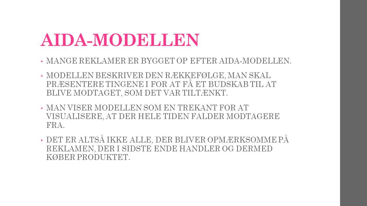 AIDA-MODELLEN MANGE REKLAMER ER BYGGET OP EFTER AIDA-MODELLEN.