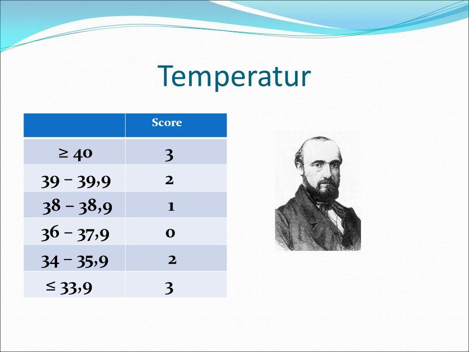 Temperatur 3 39 – 39,9 2 36 – 37,9 34 – 35,9 ≤ 33,9 Score ≥ 40