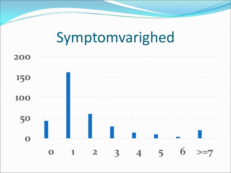 Symptomvarighed