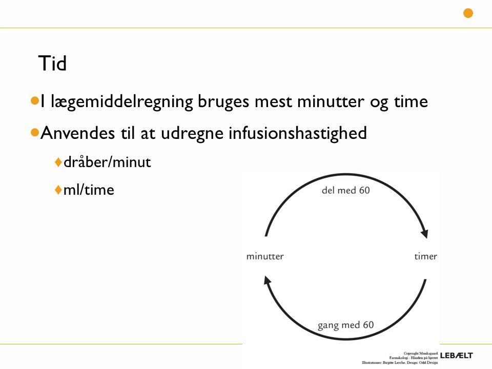Tid I lægemiddelregning bruges mest minutter og time