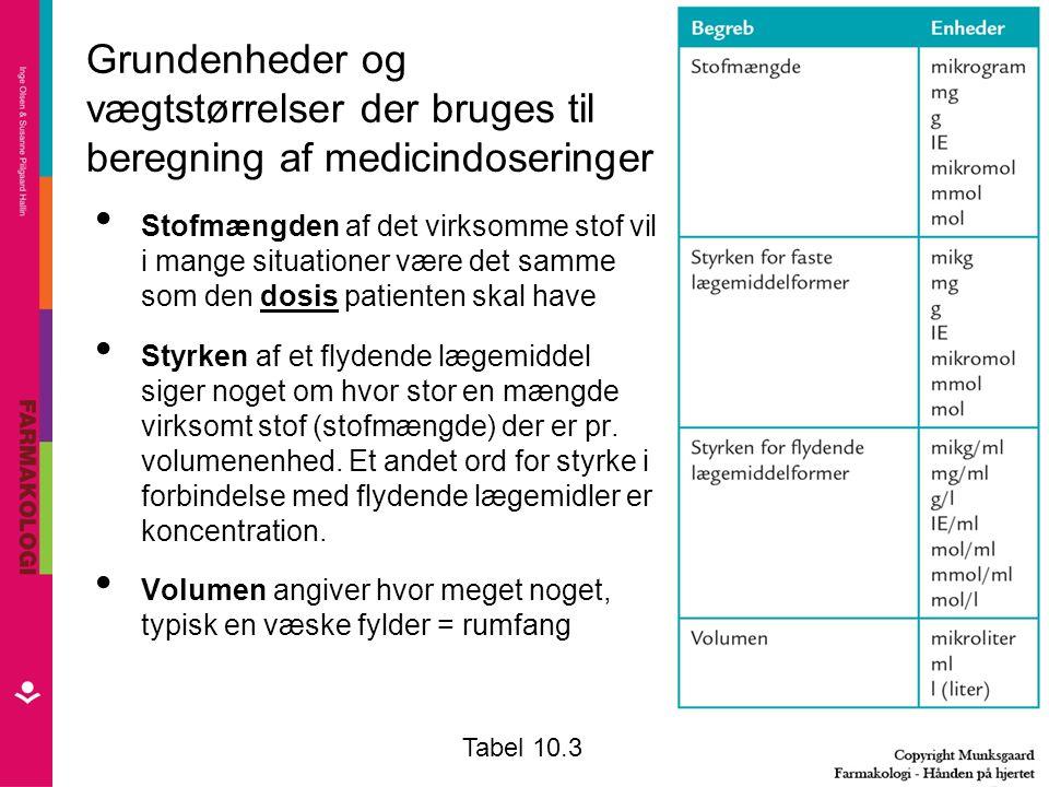 Grundenheder og vægtstørrelser der bruges til beregning af medicindoseringer