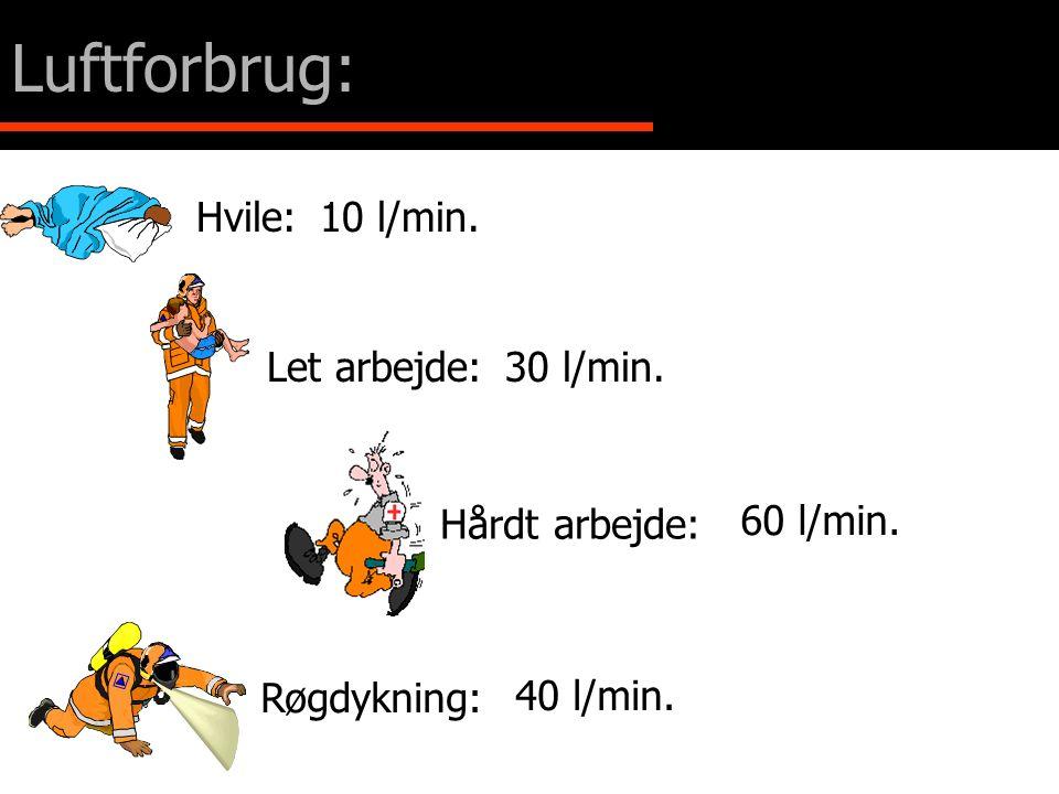 Luftforbrug: Hvile: 10 l/min. Let arbejde: 30 l/min. Hårdt arbejde: