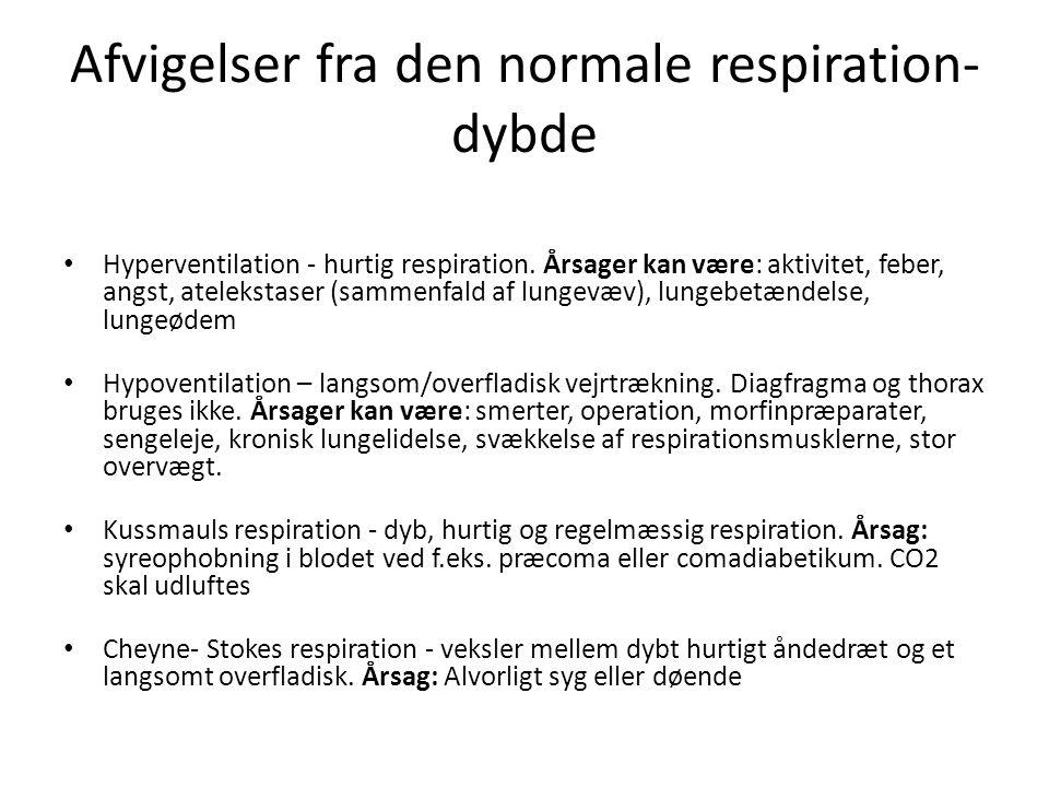 Afvigelser fra den normale respiration- dybde