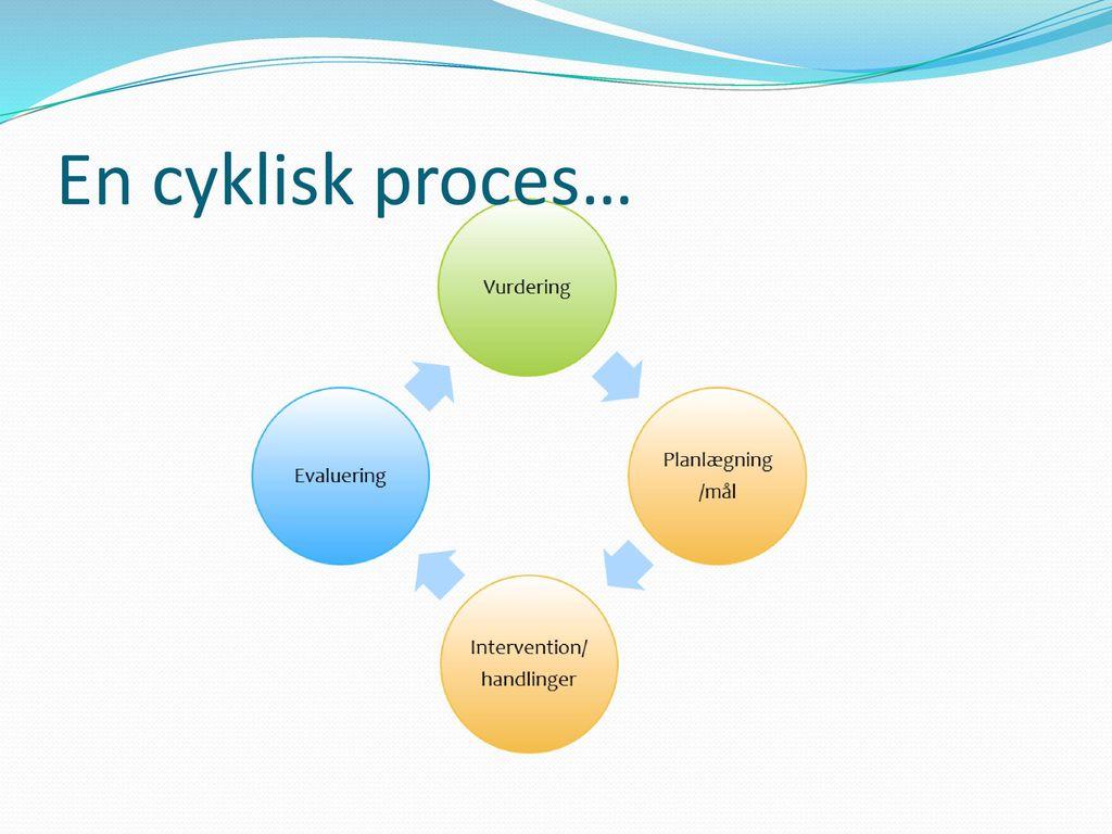 En cyklisk proces…