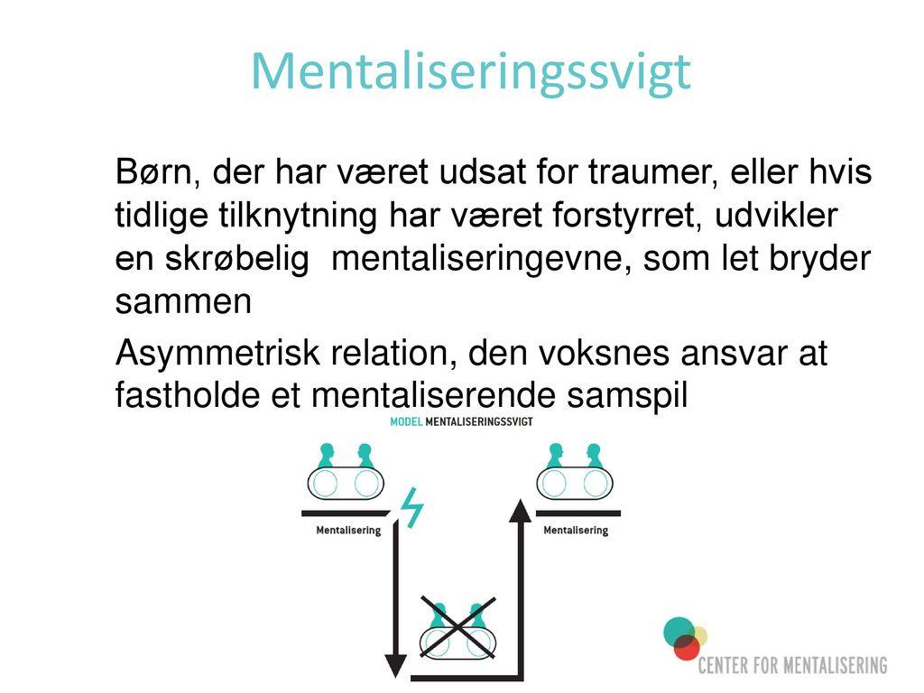 Mentaliseringssvigt