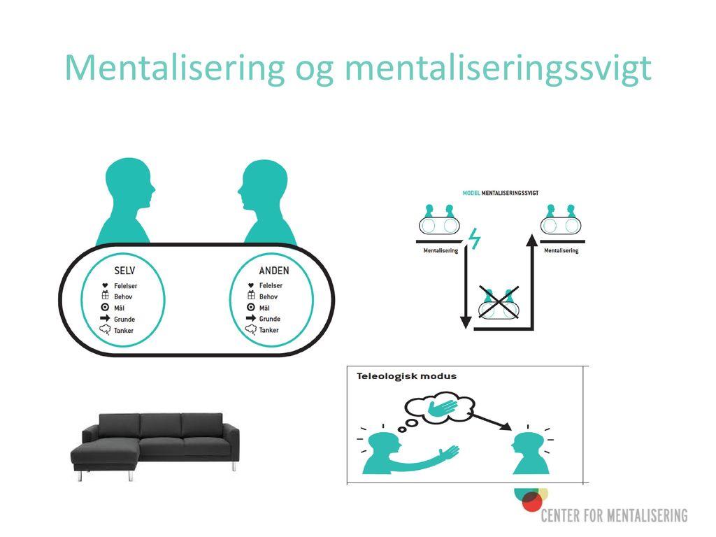 Mentalisering og mentaliseringssvigt