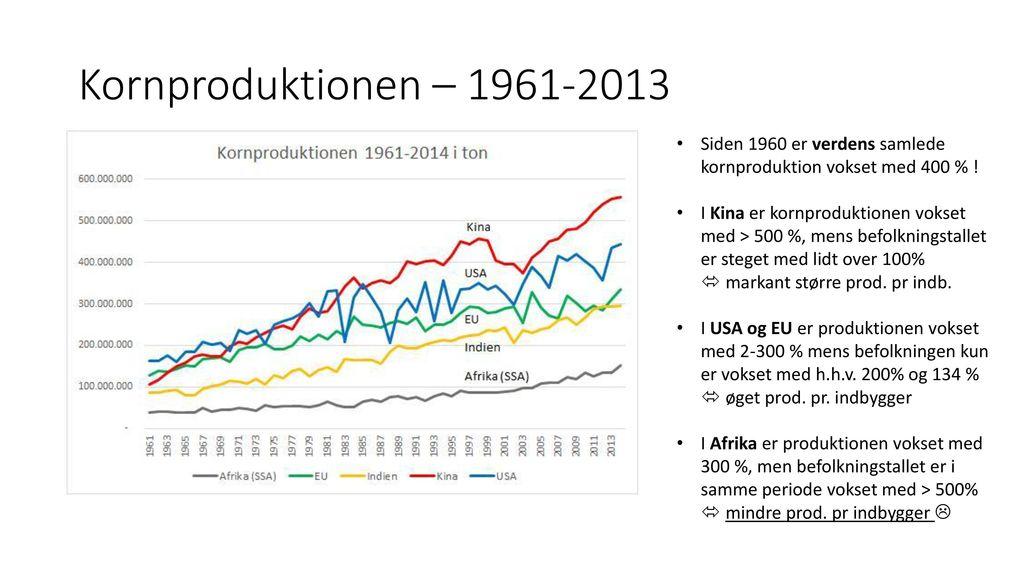 Arealproduktivitet 1961-2013 (kg / ha.)