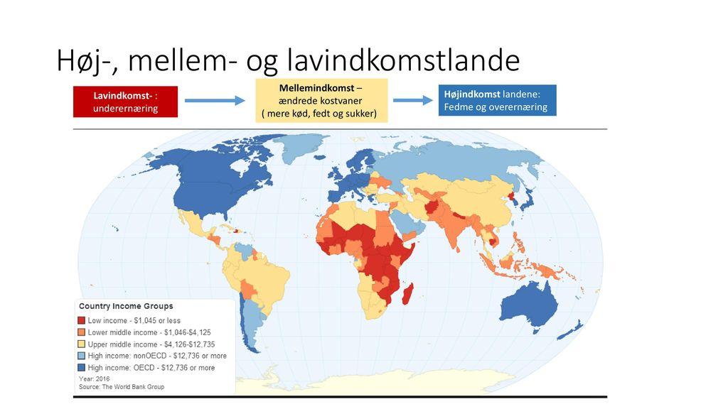 Høj-, mellem- og lavindkomstlande