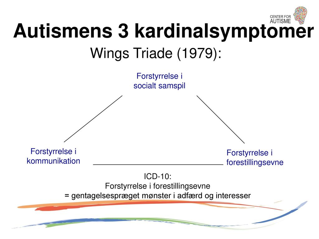 Autismens 3 kardinalsymptomer