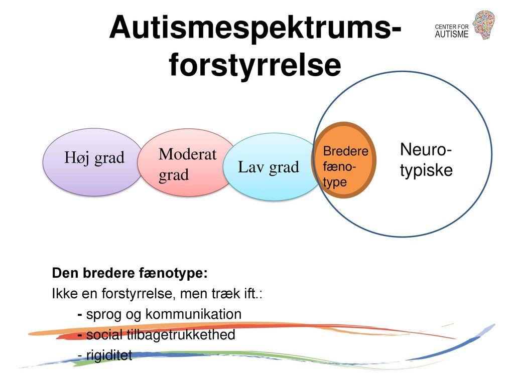Autismespektrums-forstyrrelse