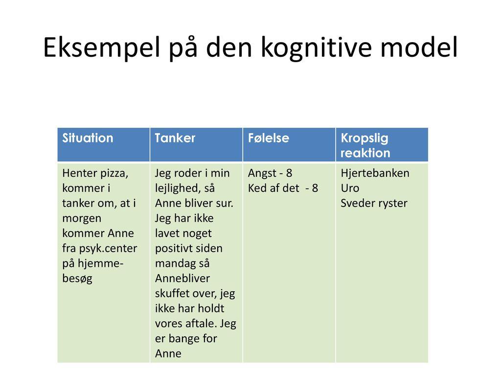 Eksempel på den kognitive model