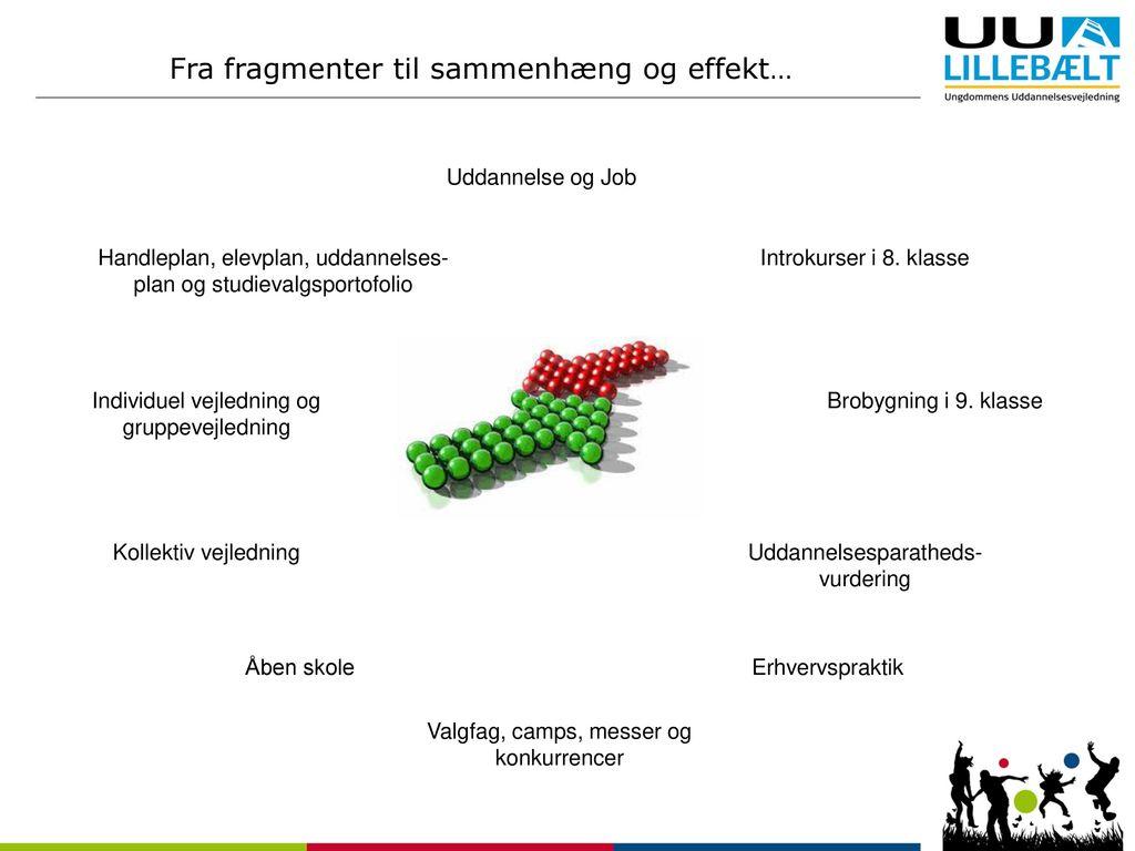Fra fragmenter til sammenhæng og effekt…