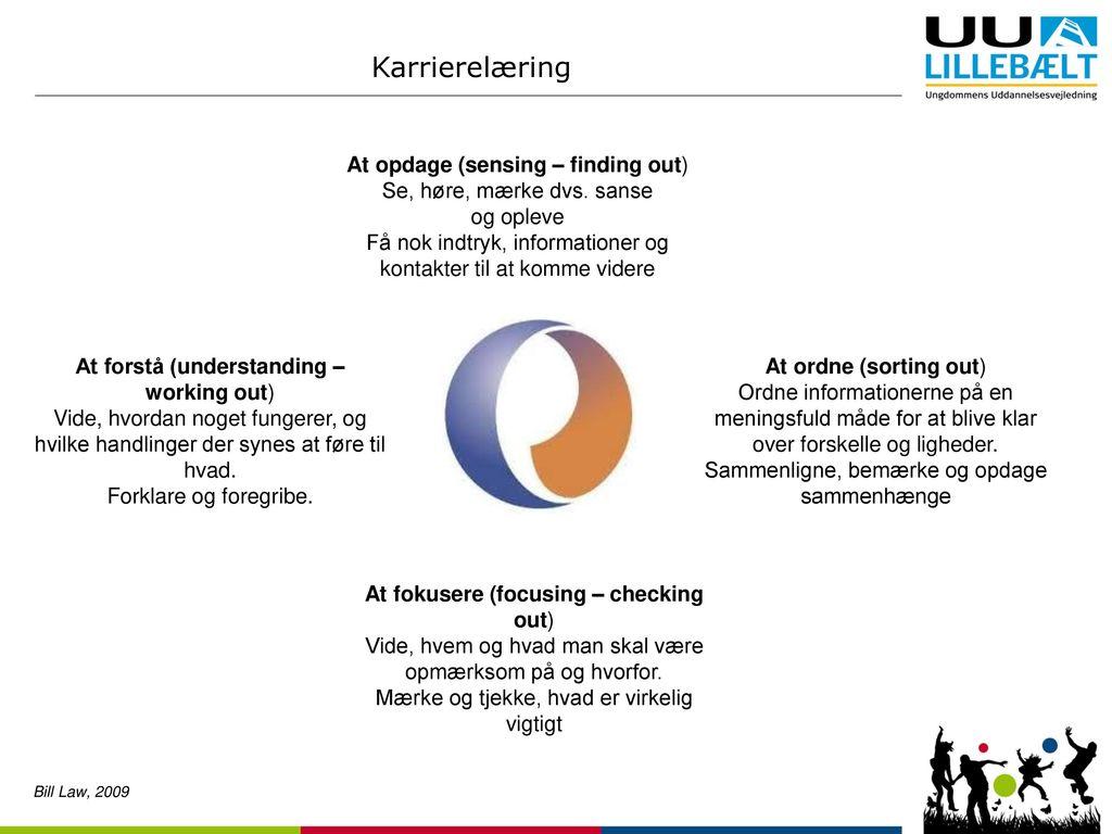 Karrierelæring At opdage (sensing – finding out)