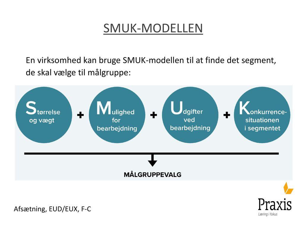 Smuk-modellen En virksomhed kan bruge SMUK-modellen til at finde det segment, de skal vælge til målgruppe: