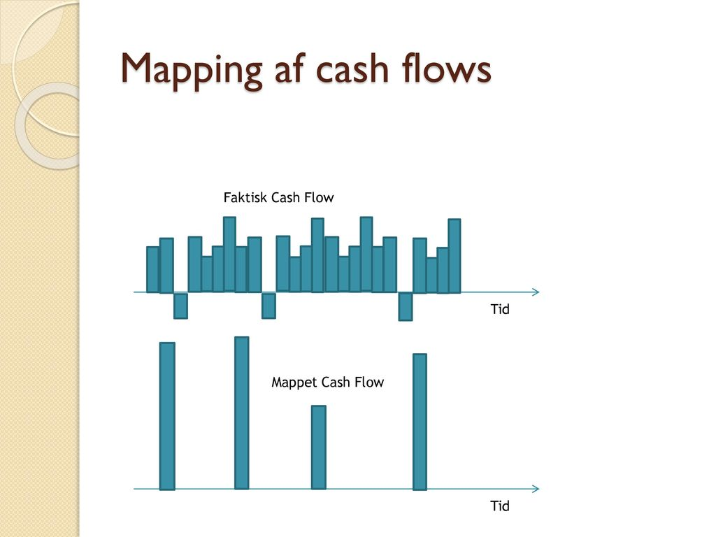 Mapping af cash flows Tid Faktisk Cash Flow Mappet Cash Flow