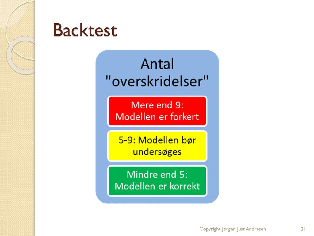 Backtest Copyright Jørgen Just Andresen