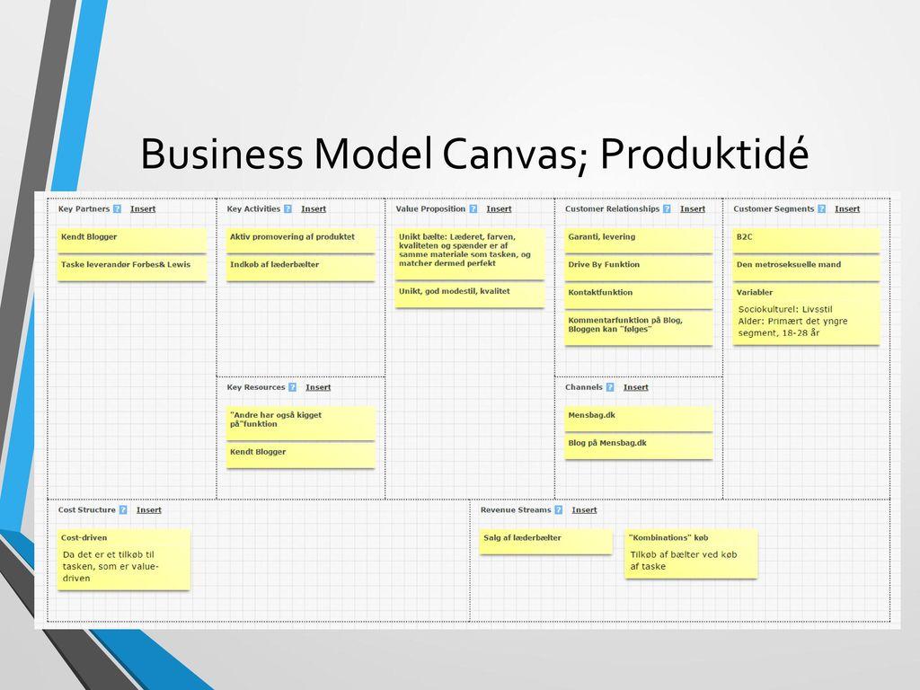 business model canvas dk