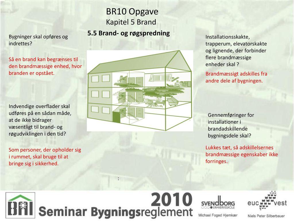 BR10 Opgave Kapitel 5 Brand Anvendelseskategorier - ppt download